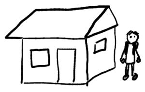 rumah perspektif